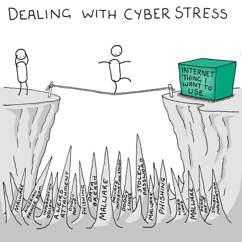 Ce este stresul cibernetic și câți europeni suferă de el