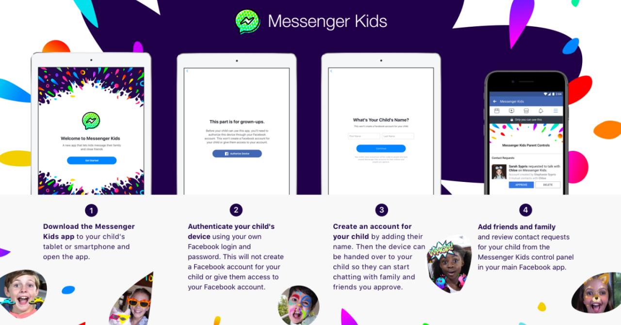 Facebook Messenger pentru copii sub 13 ani. Ce face Messenger Kids