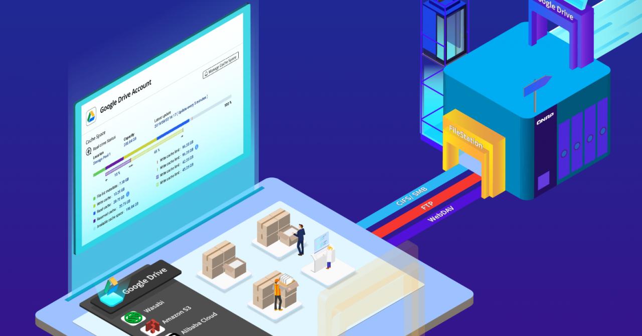 QNAP conectează serviciile de stocare cloud la NAS