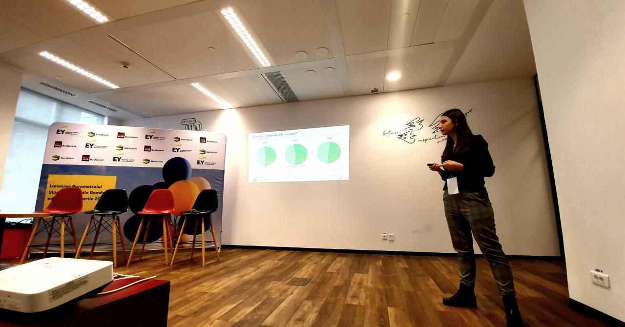 Studiu: E 2019 și jumătate din startup-uri au tot un singur fondator
