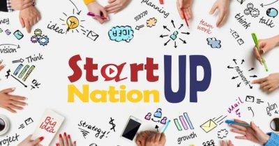 Calendarul programului România Start-Up Nation