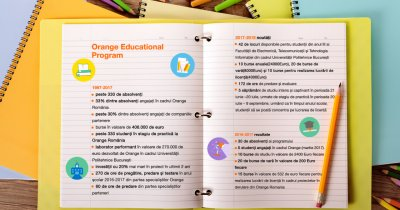 30 de studenți de la Politehnică, premiați de Orange