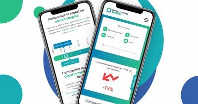 Salariometru, instrumentul online pentru compararea salariilor