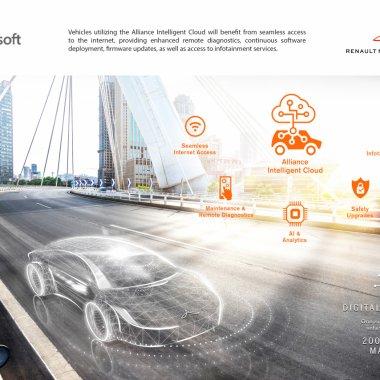 Renault-Nissan-Mitsubishi, platformă pentru servicii conectate