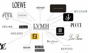 Bucuria lui Teodorovici: Vuitton autentifică produsele cu blockchain