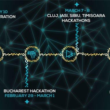 Înscrieri deschise la Innovation Labs 2020. Verticale și categorii de echipe