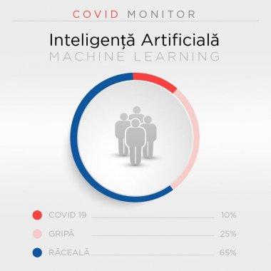 Covid Monitor, aplicația care permite pre-testarea la simptomele COVID-19