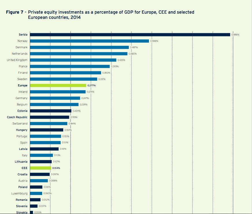 PE versus GDP