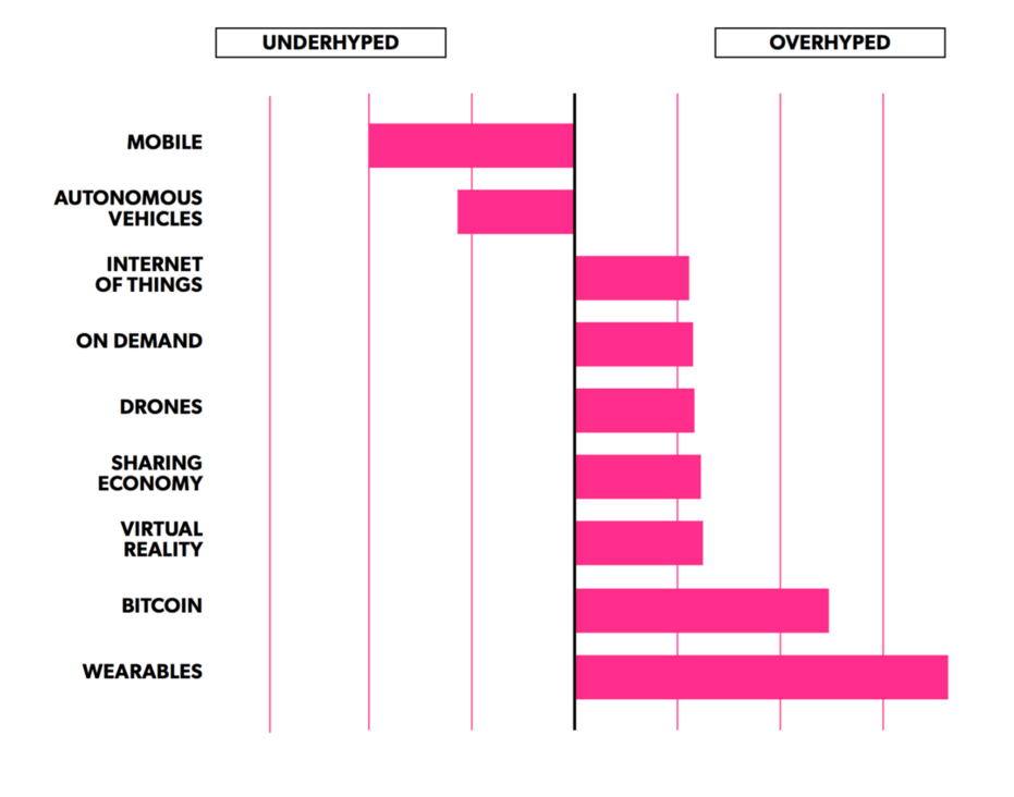 Grafic Tehnologii