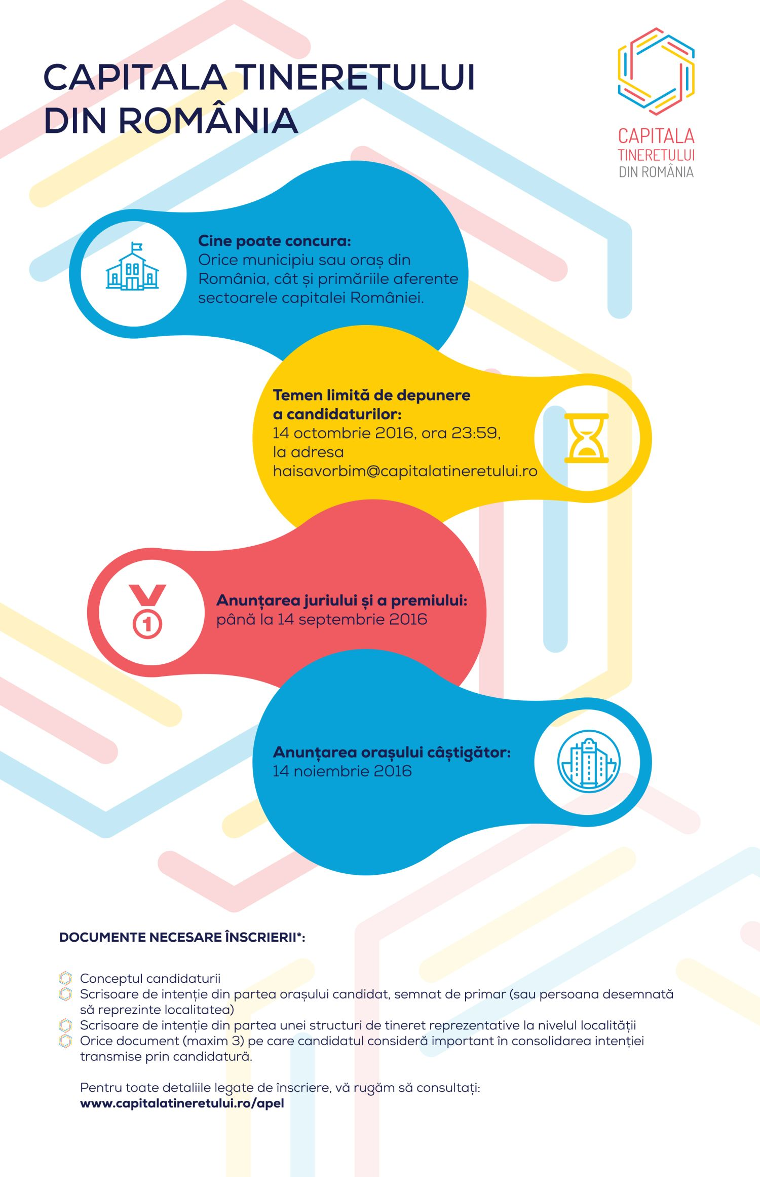 """Infografic despre depunerea candidaturilor pentru """"Capit017"""""""