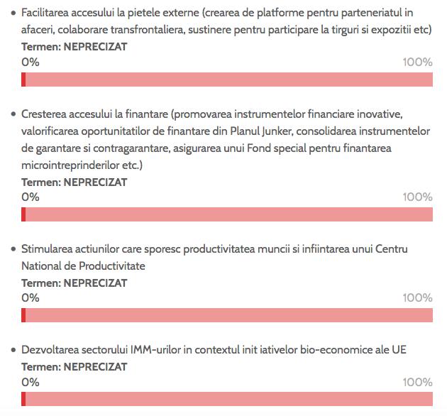 alde promisiuni electorale startup imm