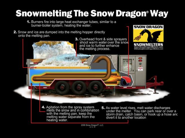deszapezire bucuresti zapada iarna
