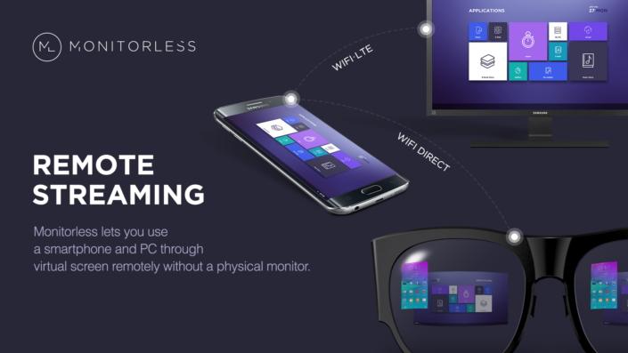 Monitorless samsung mwc 2017 ochelari smart display