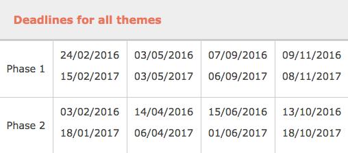 deadline-uri aplicatii sme instrument